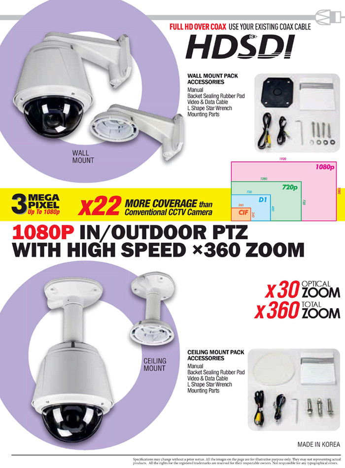 1080p Full HD Video Speed Dome HD Security CCTV Camera