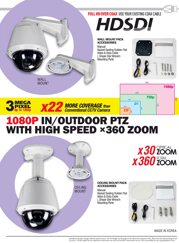 1080p Full HD Speed PTZ Dome Security Camera