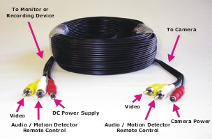 click to enlarge... 3-in-one CCTV installation video audio power cable