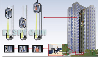 click to enlarge... Wireless Elevator Security Video System - EWR-M001