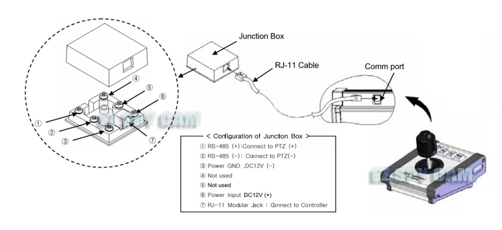 rugged portable mini ptz remote controller w   3 axis joystick